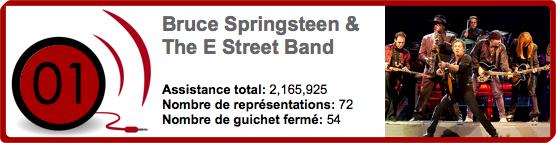 01 Bruce Springsteen