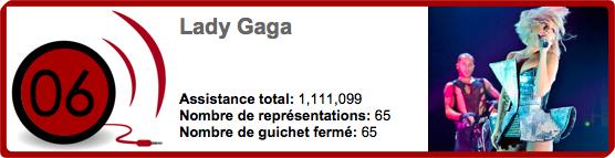 06 Lady Gaga
