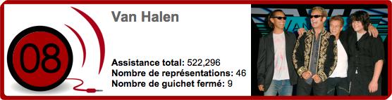 08 Van Halen